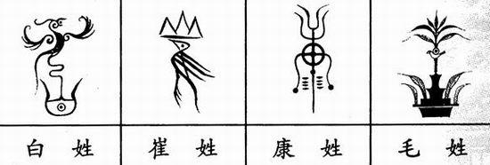 姓氏图腾 - 西部落叶 - suizhongxumin 的博客