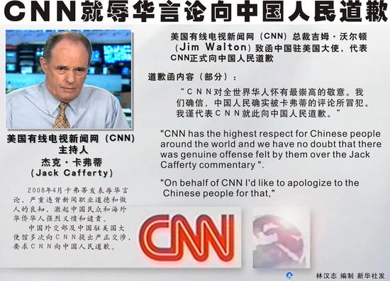 CNN就辱华言论向中国人民道歉