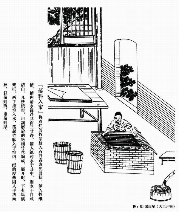 古法造纸的五个步骤 (3)