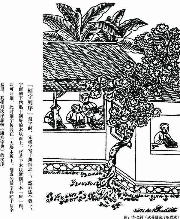 组图:古代的文字印刷 (4)