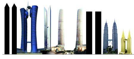 重庆拟建全球最高摩天双子塔 高度超620米