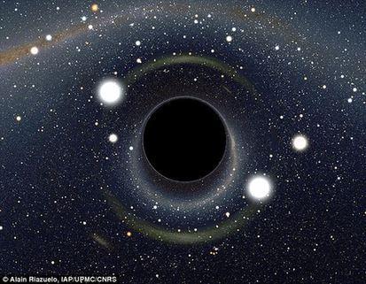 NASA用计算机模拟的黑洞图像